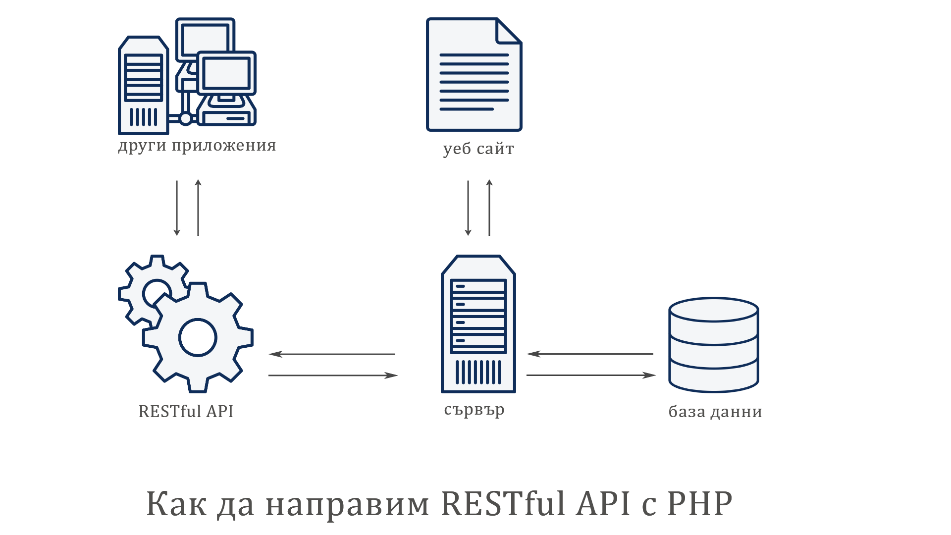 api_diagram2